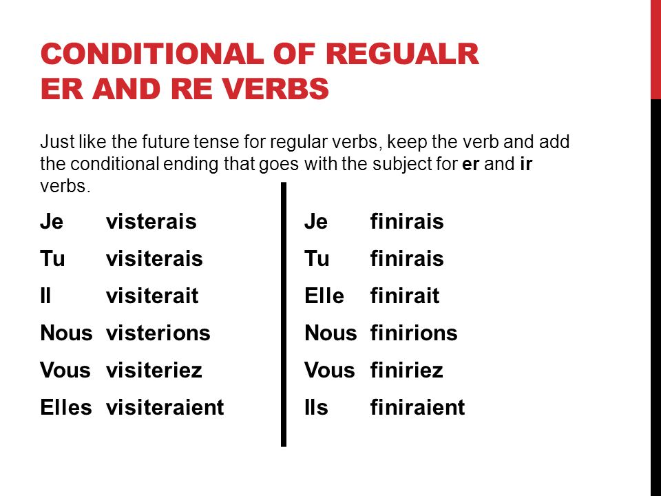 CONDITIONAL OF REGUALR ER AND RE VERBS Just like the future tense for regular verbs, keep the verb and add the conditional ending that goes with the subject for er and ir verbs.