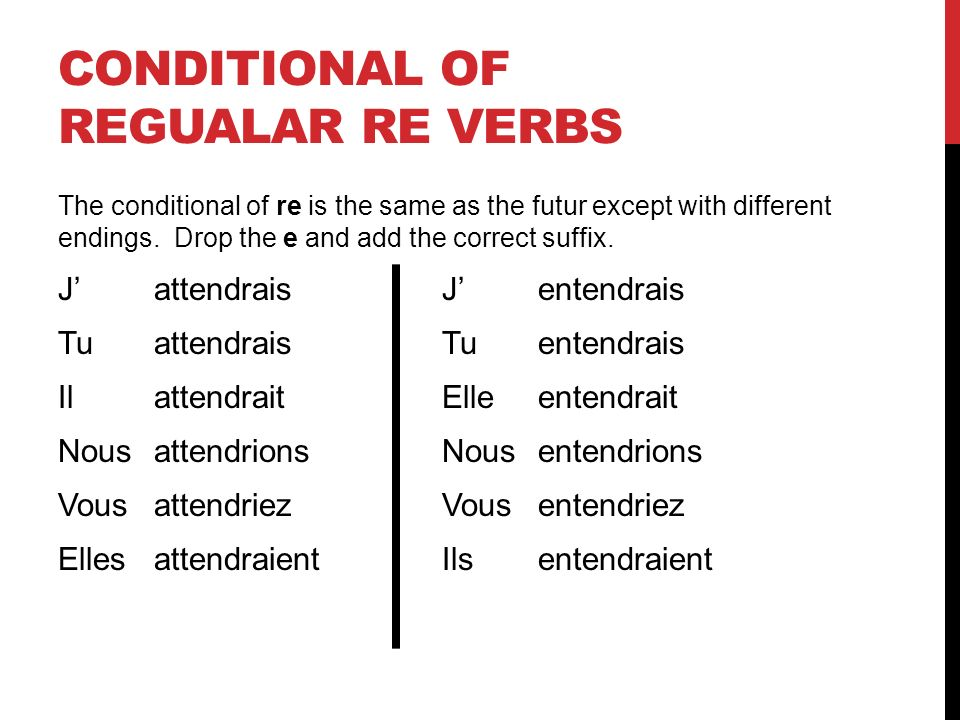 CONDITIONAL OF REGUALAR RE VERBS The conditional of re is the same as the futur except with different endings. Drop the e and add the correct suffix.