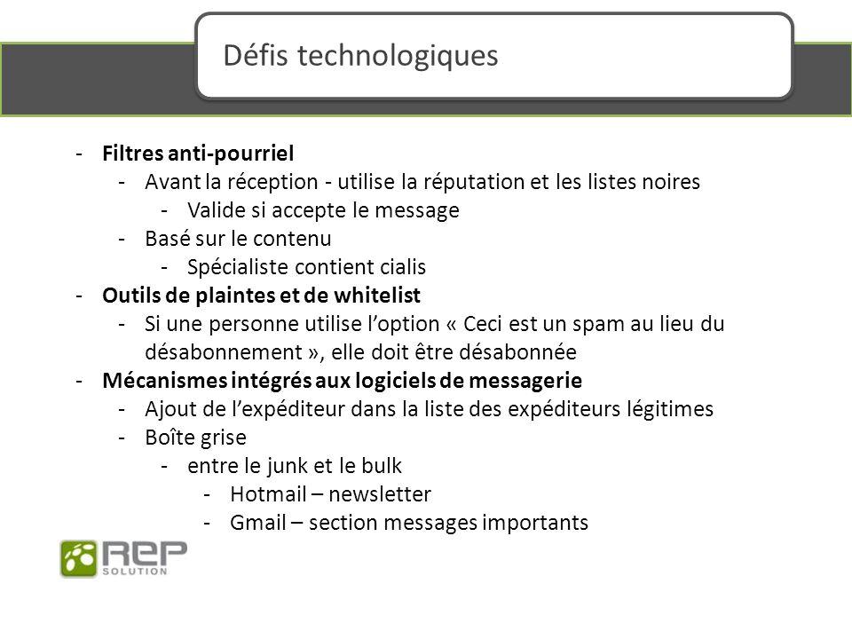 -Filtres anti-pourriel -Avant la réception - utilise la réputation et les listes noires -Valide si accepte le message -Basé sur le contenu -Spécialiste contient cialis -Outils de plaintes et de whitelist -Si une personne utilise loption « Ceci est un spam au lieu du désabonnement », elle doit être désabonnée -Mécanismes intégrés aux logiciels de messagerie -Ajout de lexpéditeur dans la liste des expéditeurs légitimes -Boîte grise -entre le junk et le bulk -Hotmail – newsletter -Gmail – section messages importants Défis technologiques