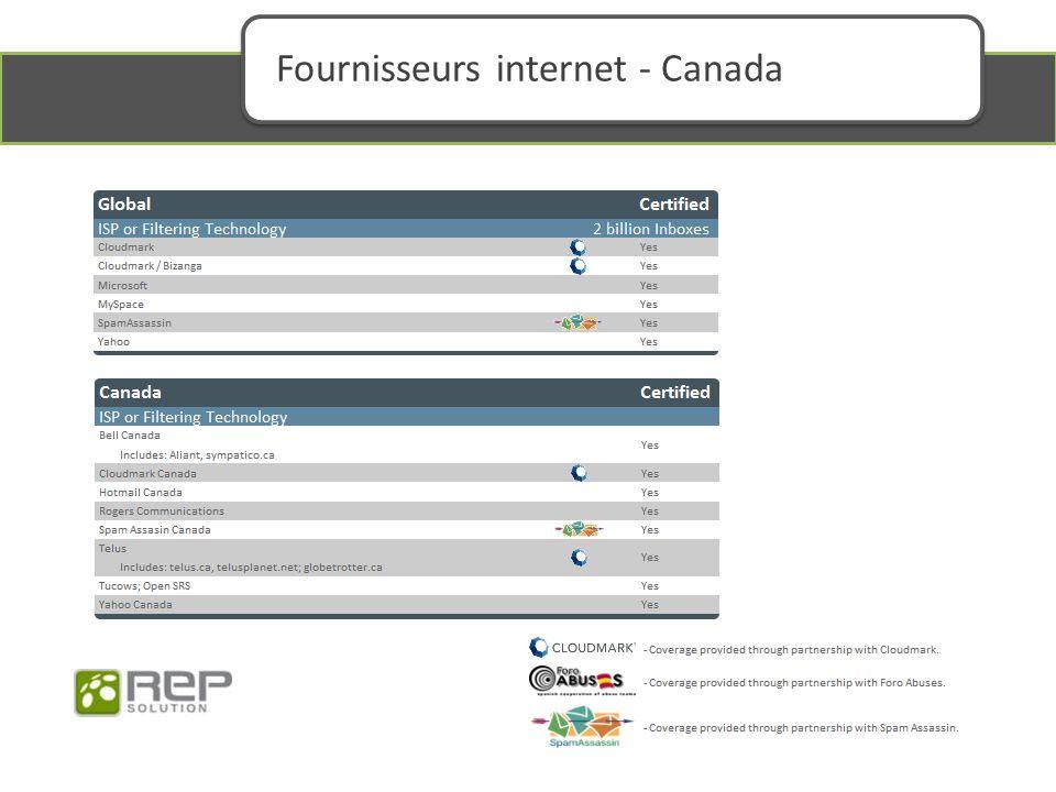 Fournisseurs internet - Canada