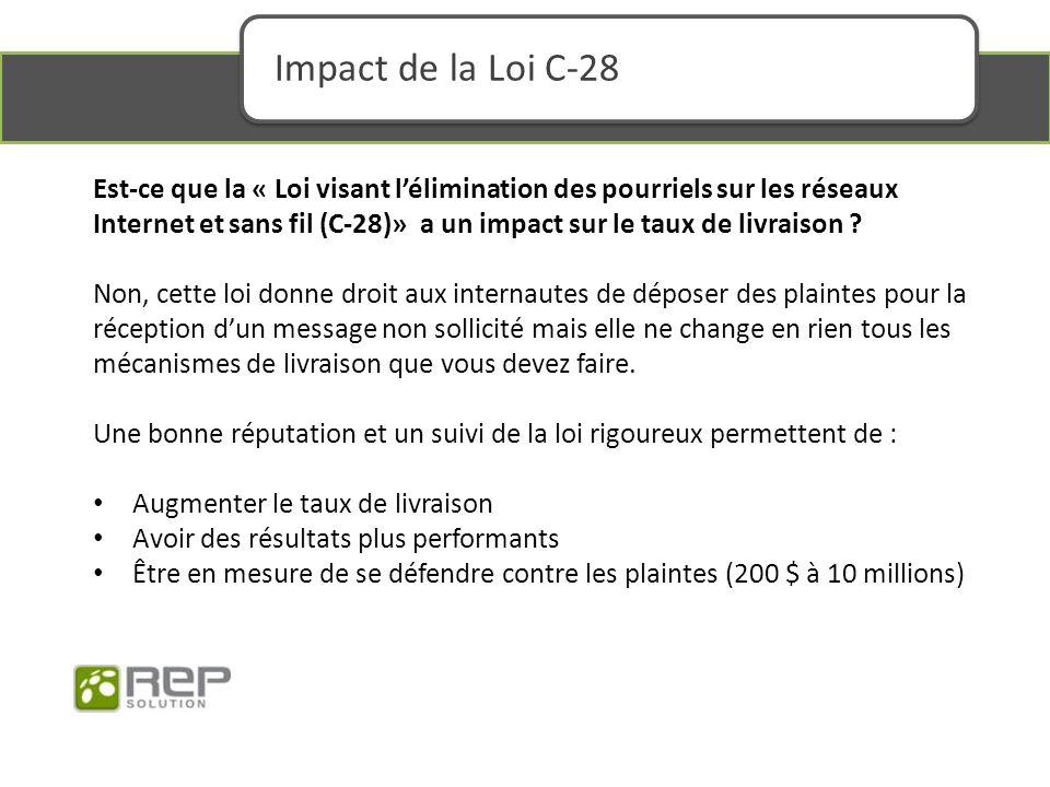 Est-ce que la « Loi visant lélimination des pourriels sur les réseaux Internet et sans fil (C-28)» a un impact sur le taux de livraison .