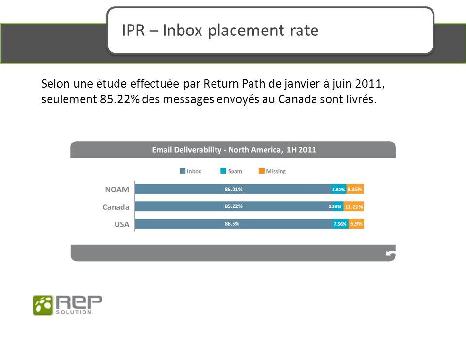 Selon une étude effectuée par Return Path de janvier à juin 2011, seulement 85.22% des messages envoyés au Canada sont livrés.