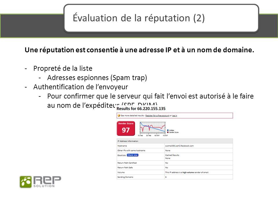 Une réputation est consentie à une adresse IP et à un nom de domaine.