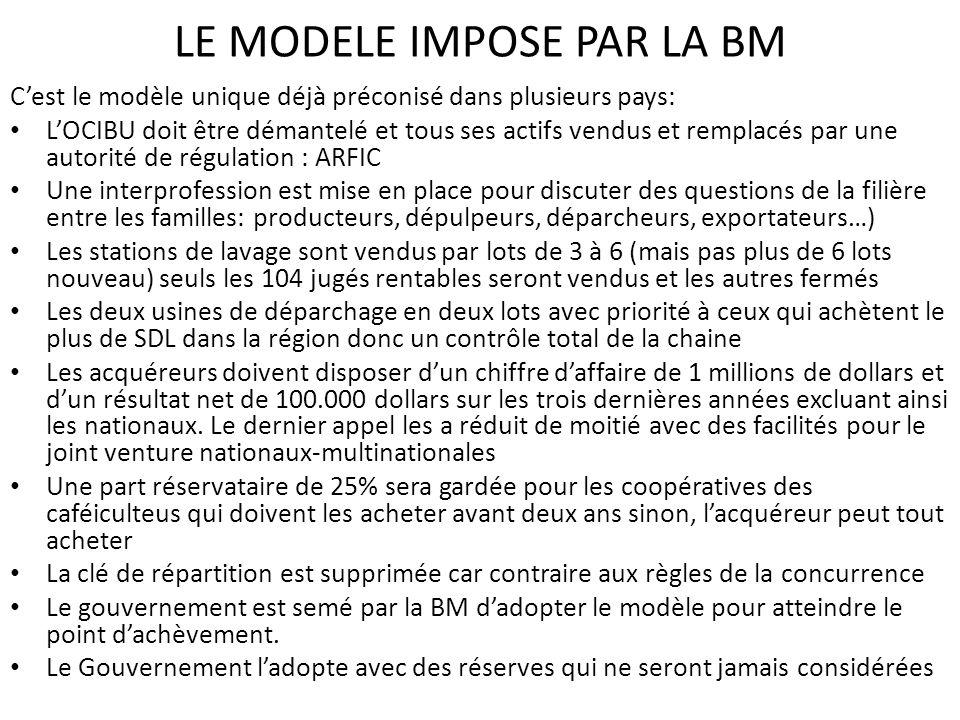 LE MODELE IMPOSE PAR LA BM Cest le modèle unique déjà préconisé dans plusieurs pays: LOCIBU doit être démantelé et tous ses actifs vendus et remplacés