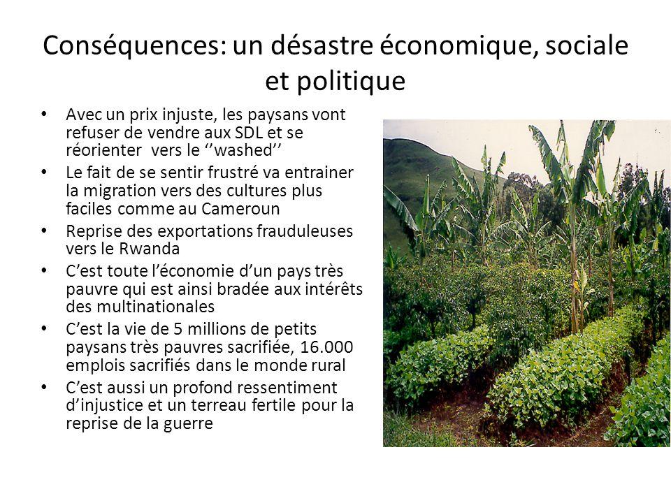 Conséquences: un désastre économique, sociale et politique Avec un prix injuste, les paysans vont refuser de vendre aux SDL et se réorienter vers le w