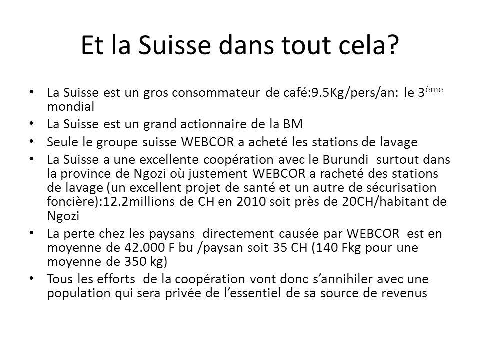 Et la Suisse dans tout cela? La Suisse est un gros consommateur de café:9.5Kg/pers/an: le 3 ème mondial La Suisse est un grand actionnaire de la BM Se