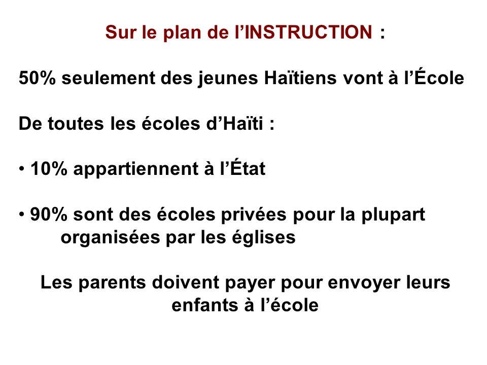 Sur le plan de lINSTRUCTION : 50% seulement des jeunes Haïtiens vont à lÉcole De toutes les écoles dHaïti : 10% appartiennent à lÉtat 90% sont des éco
