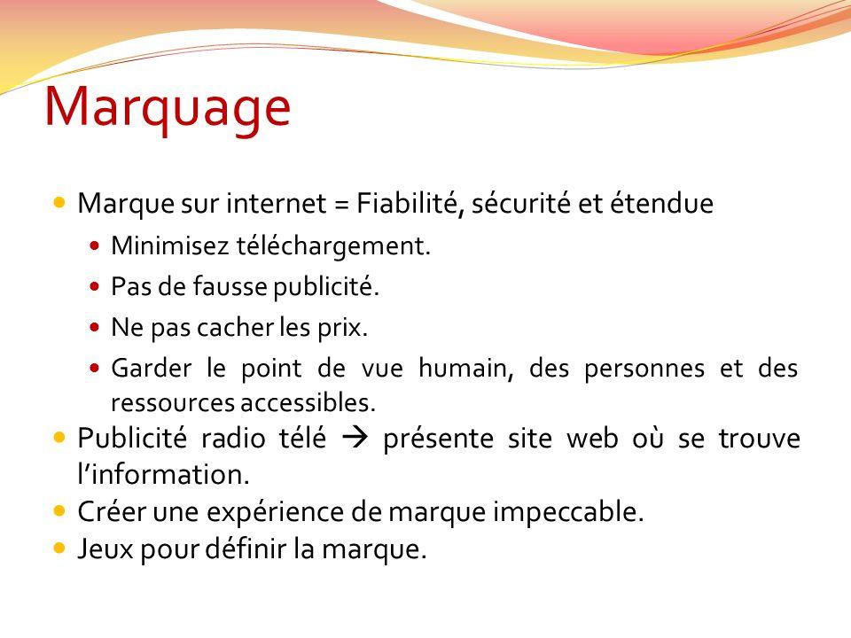 Marquage Marque sur internet = Fiabilité, sécurité et étendue Minimisez téléchargement.