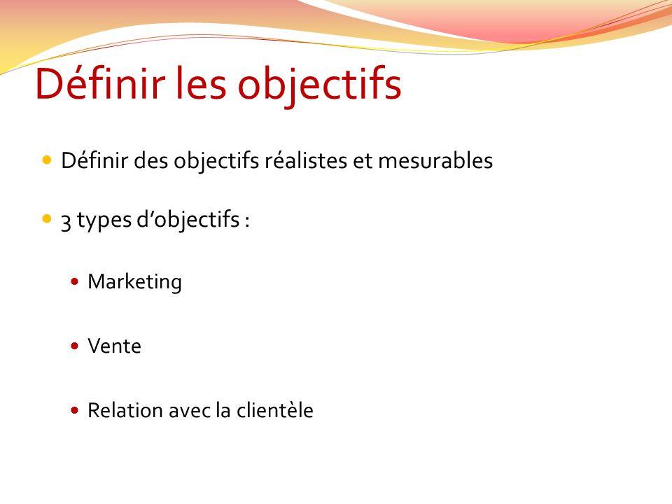 Définir des objectifs réalistes et mesurables 3 types dobjectifs : Marketing Vente Relation avec la clientèle