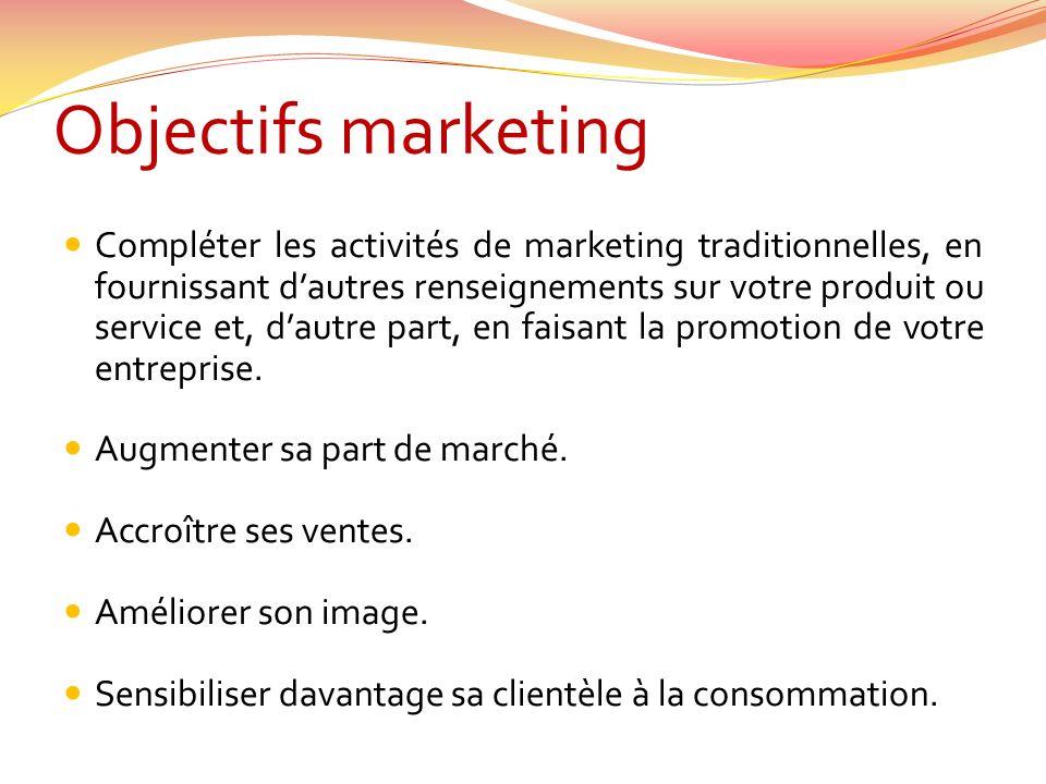 Objectifs marketing Compléter les activités de marketing traditionnelles, en fournissant dautres renseignements sur votre produit ou service et, dautre part, en faisant la promotion de votre entreprise.