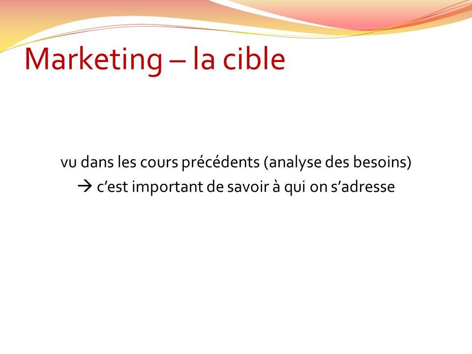 Marketing – le produit Concevoir des produits ou services qui satisfont aux besoins du marché.