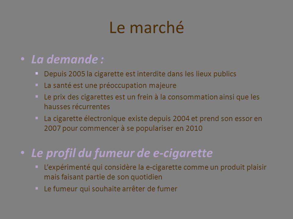 La demande : Depuis 2005 la cigarette est interdite dans les lieux publics La santé est une préoccupation majeure Le prix des cigarettes est un frein