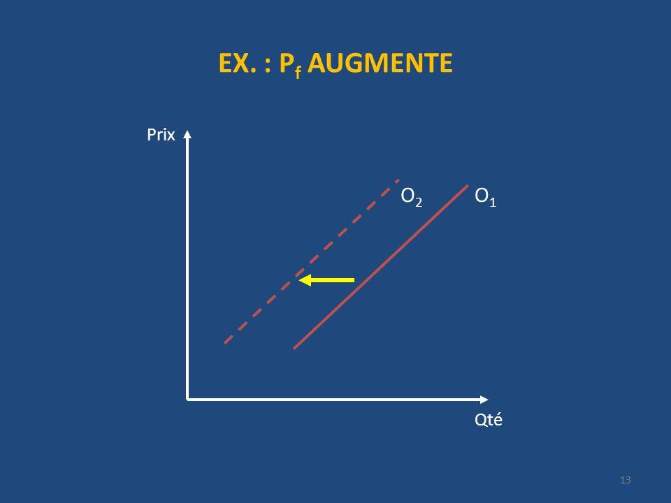 EX. : P f AUGMENTE Qté Prix O2O2 O1O1 13