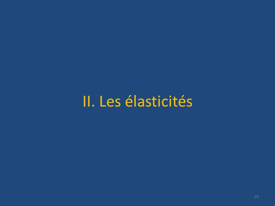 II. Les élasticités 19