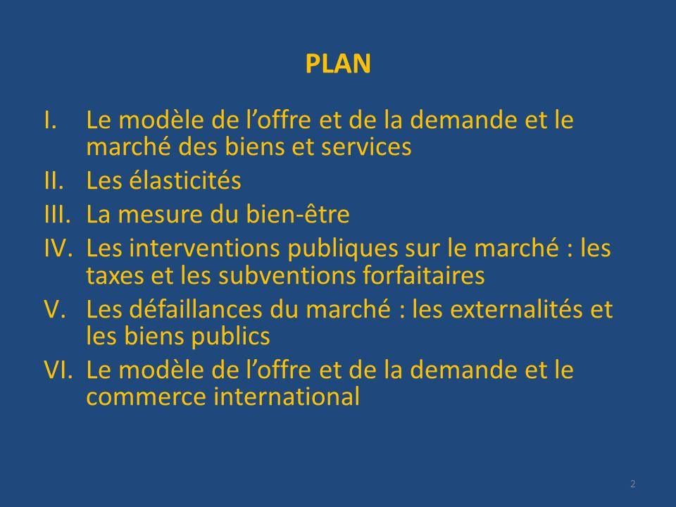 I. Le modèle de loffre et de la demande et le marché des biens et services 3