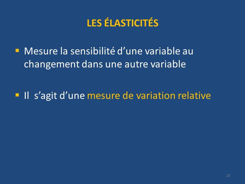 20 LES ÉLASTICITÉS Mesure la sensibilité dune variable au changement dans une autre variable Il sagit dune mesure de variation relative
