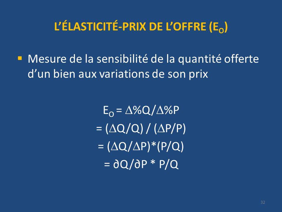 LÉLASTICITÉ-PRIX DE LOFFRE (E O ) Mesure de la sensibilité de la quantité offerte dun bien aux variations de son prix E O = %Q/ %P = ( Q/Q) / ( P/P) = ( Q/ P)*(P/Q) = Q/P * P/Q 32