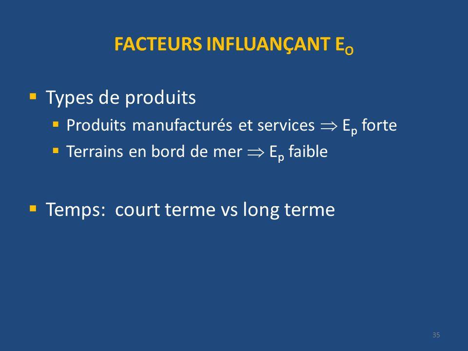 35 FACTEURS INFLUANÇANT E O Types de produits Produits manufacturés et services E p forte Terrains en bord de mer E p faible Temps: court terme vs long terme