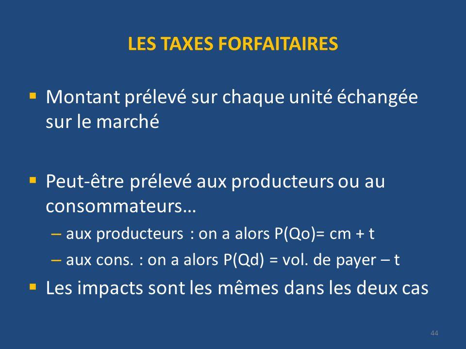 LES TAXES FORFAITAIRES Montant prélevé sur chaque unité échangée sur le marché Peut-être prélevé aux producteurs ou au consommateurs… – aux producteurs : on a alors P(Qo)= cm + t – aux cons.