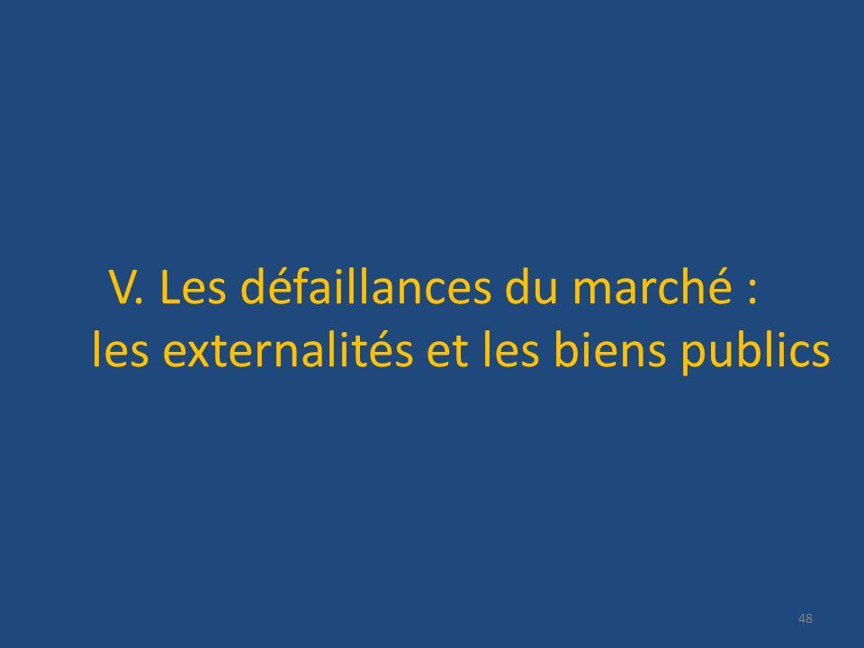 V. Les défaillances du marché : les externalités et les biens publics 48