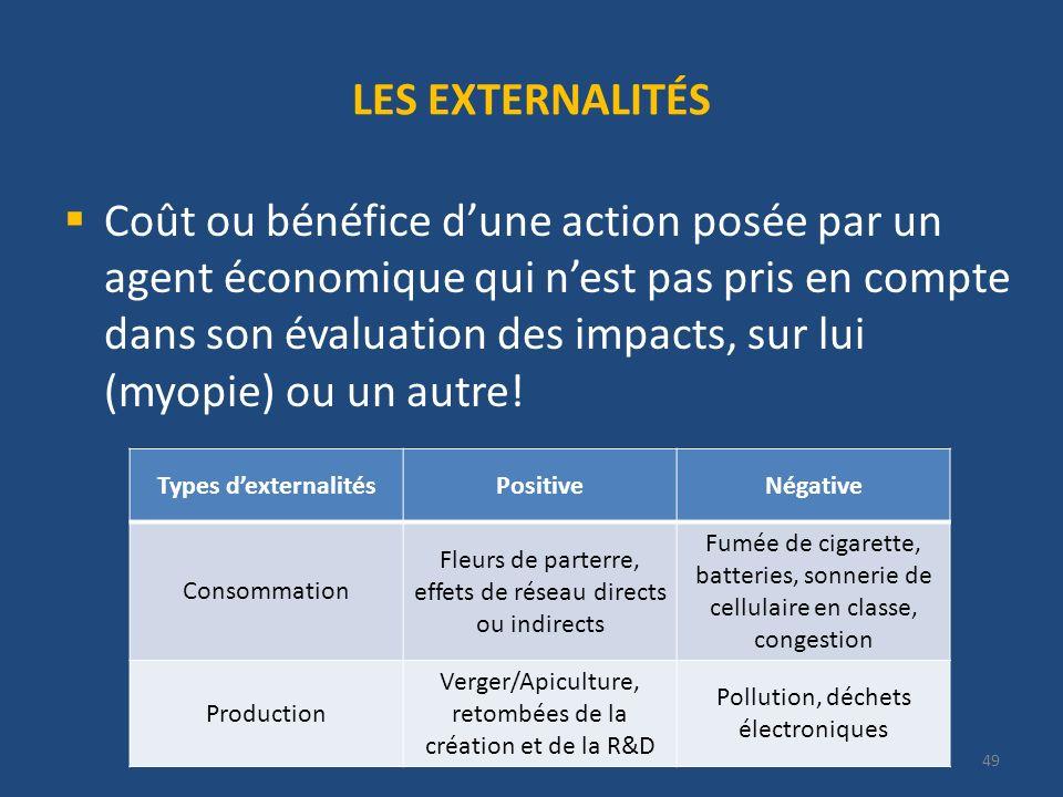 49 LES EXTERNALITÉS Coût ou bénéfice dune action posée par un agent économique qui nest pas pris en compte dans son évaluation des impacts, sur lui (myopie) ou un autre.