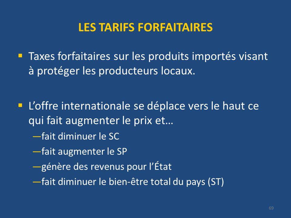 Taxes forfaitaires sur les produits importés visant à protéger les producteurs locaux.