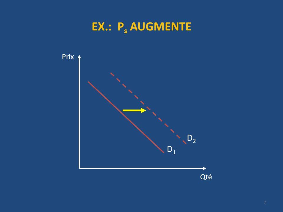 EX.: P s AUGMENTE Qté Prix D1D1 D2D2 7
