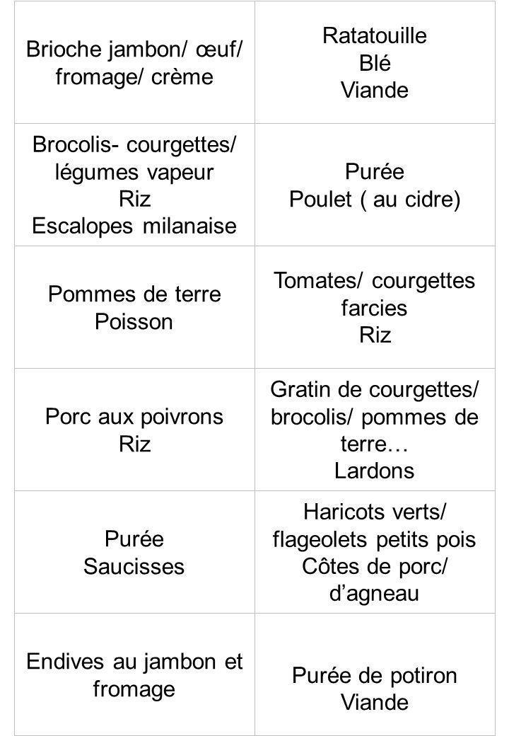 Brioche jambon/ œuf/ fromage/ crème Ratatouille Blé Viande Brocolis- courgettes/ légumes vapeur Riz Escalopes milanaise Purée Poulet ( au cidre) Pomme