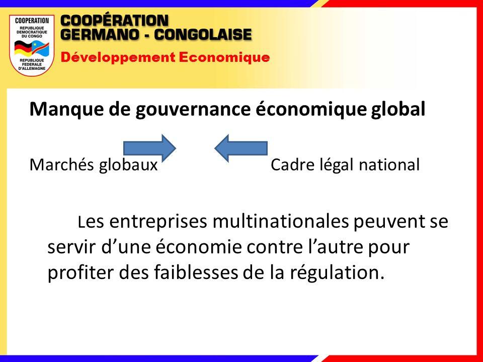 Développement Economique Manque de gouvernance économique global Marchés globauxCadre légal national L es entreprises multinationales peuvent se servir dune économie contre lautre pour profiter des faiblesses de la régulation.