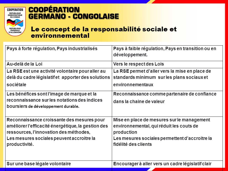 Le concept de la responsabilité sociale et environnemental Pays à forte régulation, Pays industrialisés Pays à faible régulation, Pays en transition ou en développement.