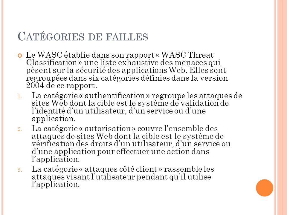 C ATÉGORIES DE FAILLES Le WASC établie dans son rapport « WASC Threat Classification » une liste exhaustive des menaces qui pèsent sur la sécurité des