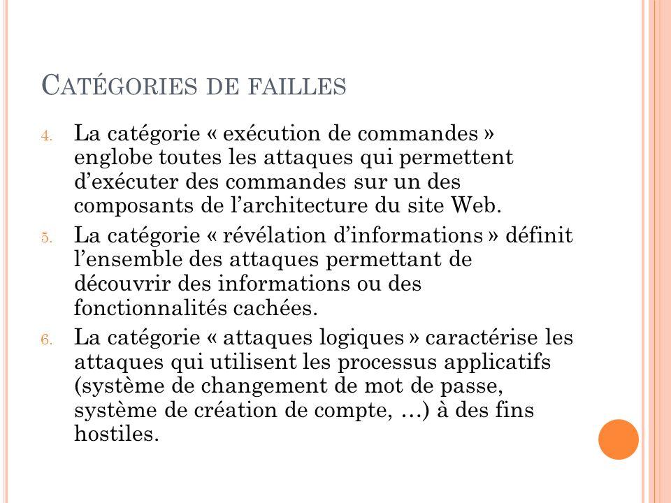C ATÉGORIES DE FAILLES 4. La catégorie « exécution de commandes » englobe toutes les attaques qui permettent dexécuter des commandes sur un des compos
