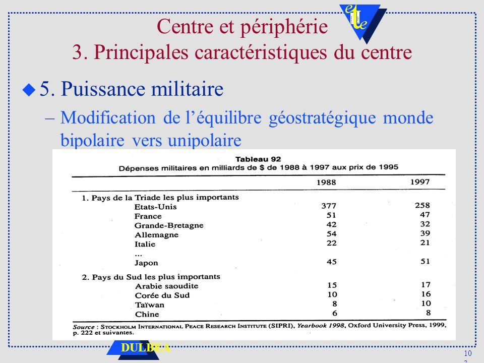 10 3 DULBEA Centre et périphérie 3. Principales caractéristiques du centre u 5. Puissance militaire –Modification de léquilibre géostratégique monde b