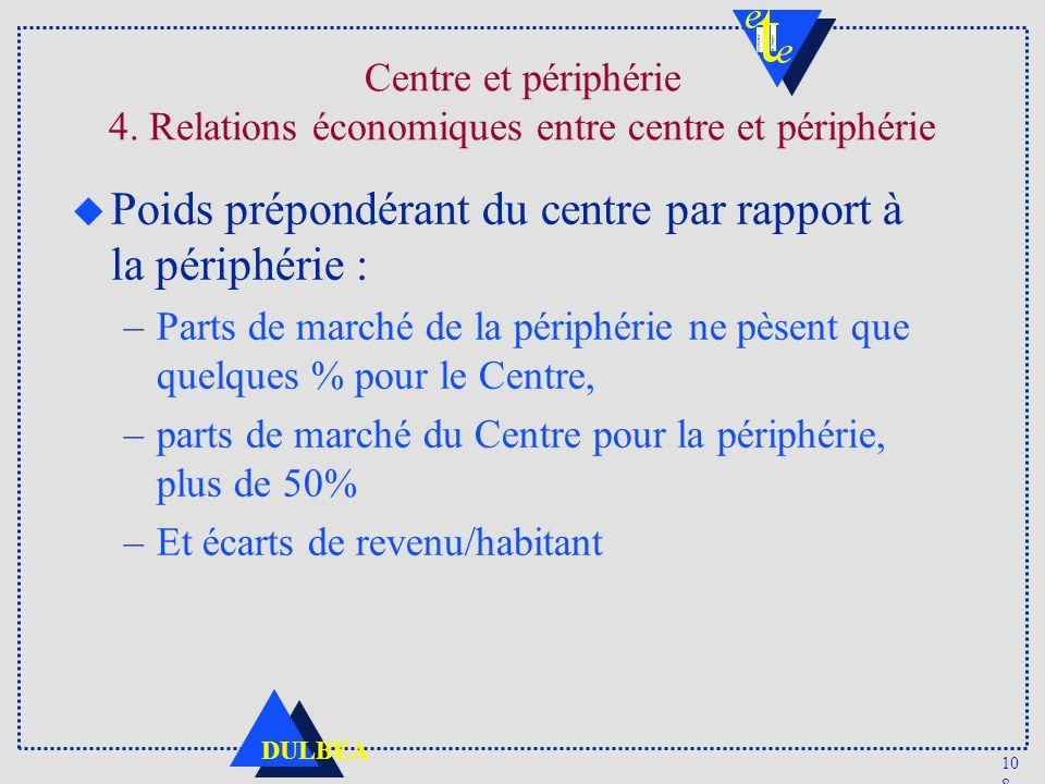 10 8 DULBEA Centre et périphérie 4. Relations économiques entre centre et périphérie u Poids prépondérant du centre par rapport à la périphérie : –Par