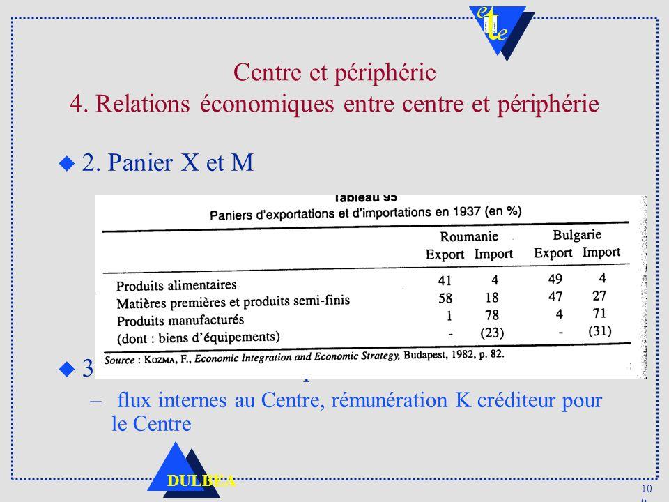 10 9 DULBEA Centre et périphérie 4. Relations économiques entre centre et périphérie u 2. Panier X et M u 3. Mouvements de capitaux : – flux internes