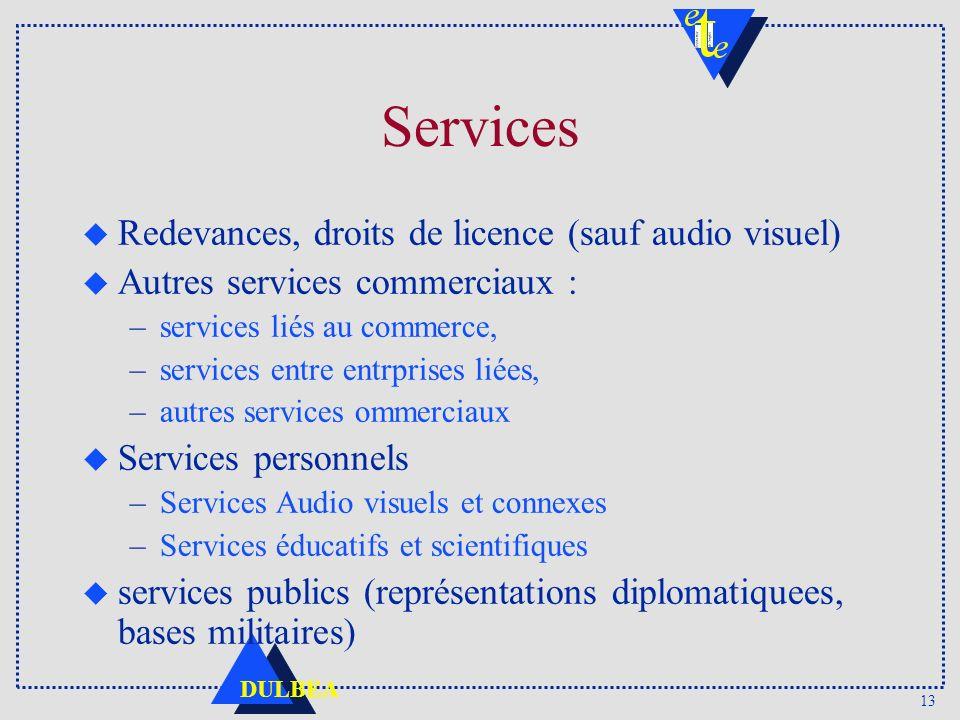 13 DULBEA Services u Redevances, droits de licence (sauf audio visuel) u Autres services commerciaux : –services liés au commerce, –services entre ent