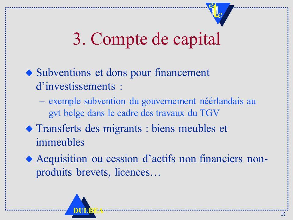 18 DULBEA 3. Compte de capital u Subventions et dons pour financement dinvestissements : –exemple subvention du gouvernement néérlandais au gvt belge
