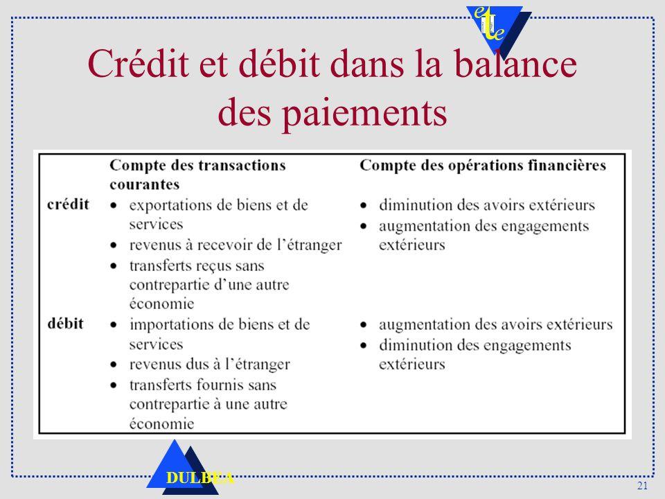 21 DULBEA Crédit et débit dans la balance des paiements