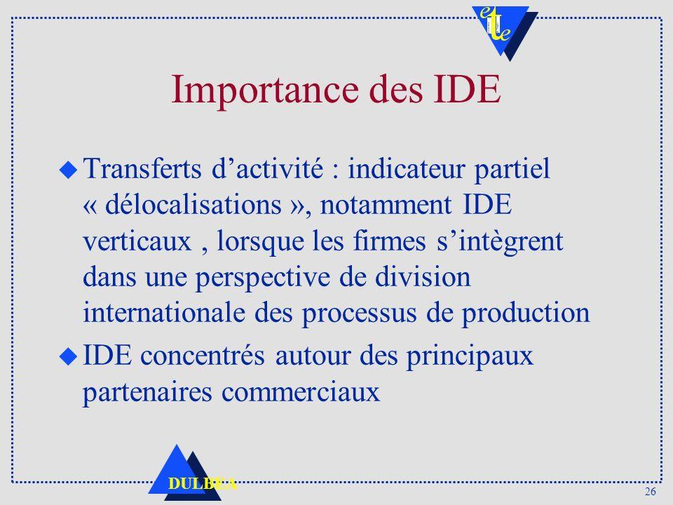 26 DULBEA Importance des IDE u Transferts dactivité : indicateur partiel « délocalisations », notamment IDE verticaux, lorsque les firmes sintègrent d