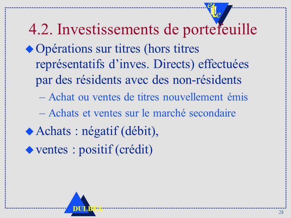 28 DULBEA 4.2. Investissements de portefeuille u Opérations sur titres (hors titres représentatifs dinves. Directs) effectuées par des résidents avec