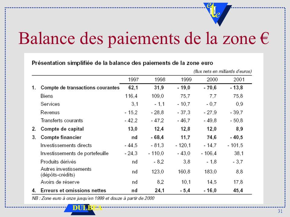 31 DULBEA Balance des paiements de la zone