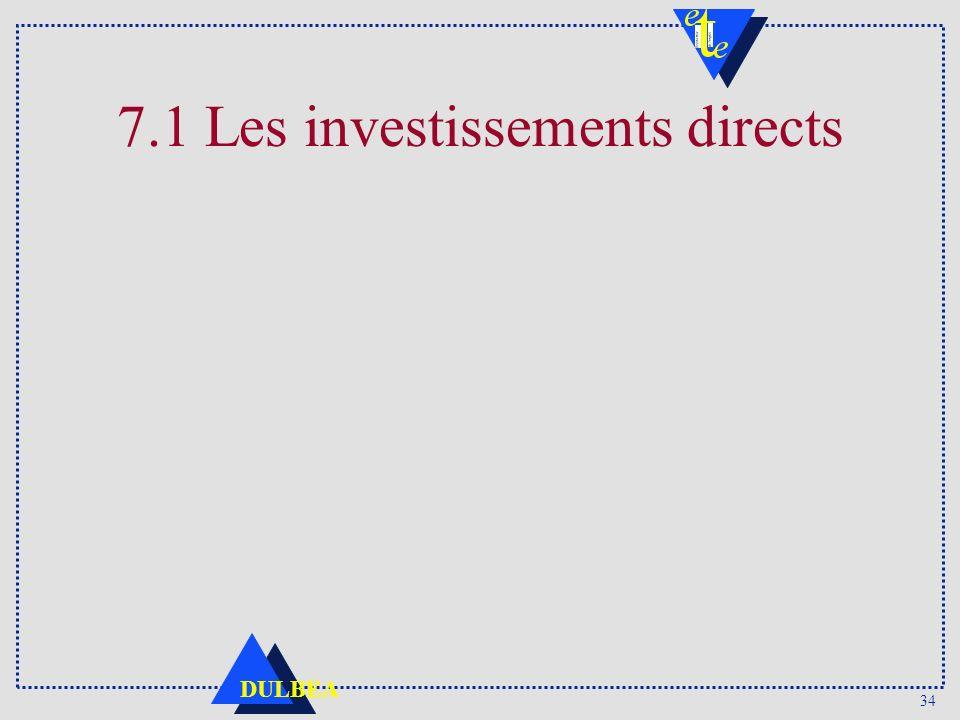 34 DULBEA 7.1 Les investissements directs