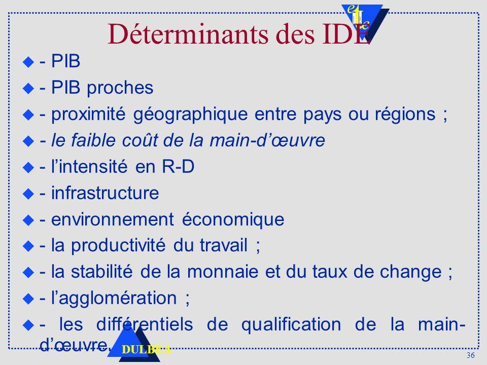 36 DULBEA Déterminants des IDE - PIB - PIB proches - proximité géographique entre pays ou régions ; - le faible coût de la main-dœuvre - lintensité en
