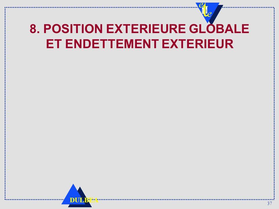 37 DULBEA 8. POSITION EXTERIEURE GLOBALE ET ENDETTEMENT EXTERIEUR