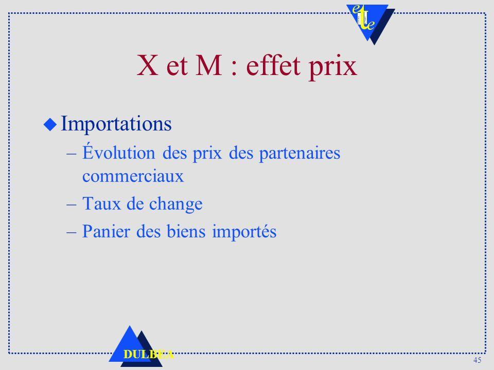 45 DULBEA X et M : effet prix u Importations –Évolution des prix des partenaires commerciaux –Taux de change –Panier des biens importés