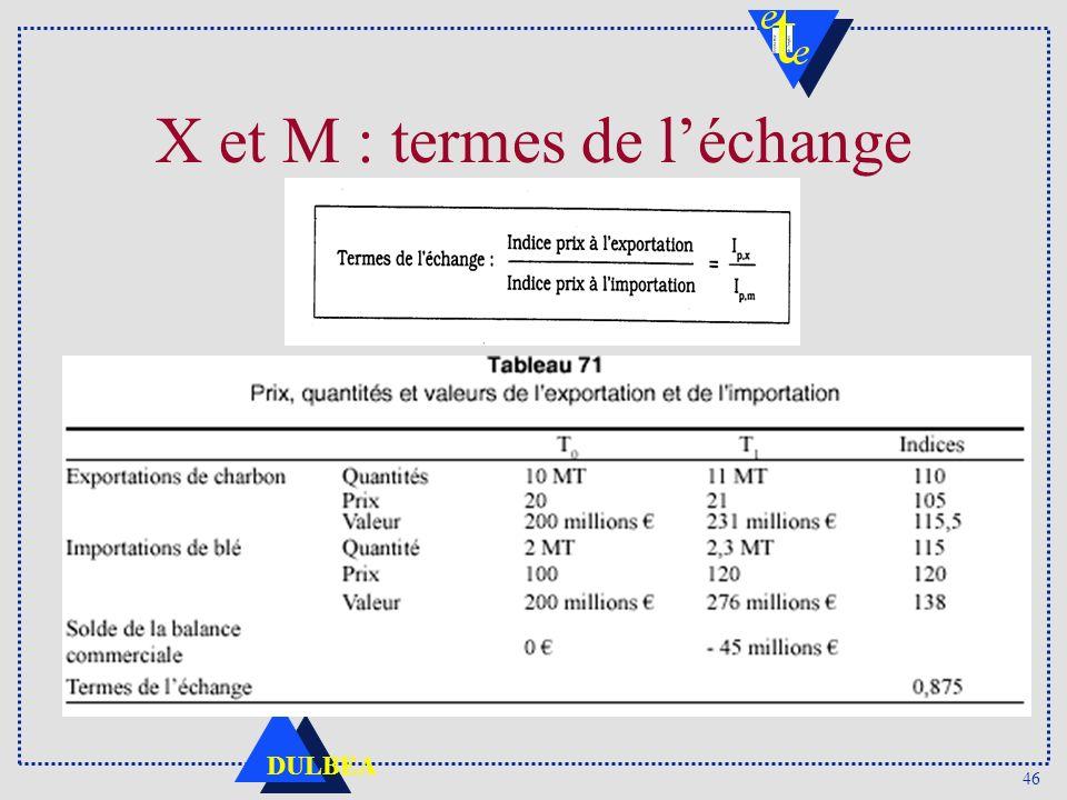 46 DULBEA X et M : termes de léchange