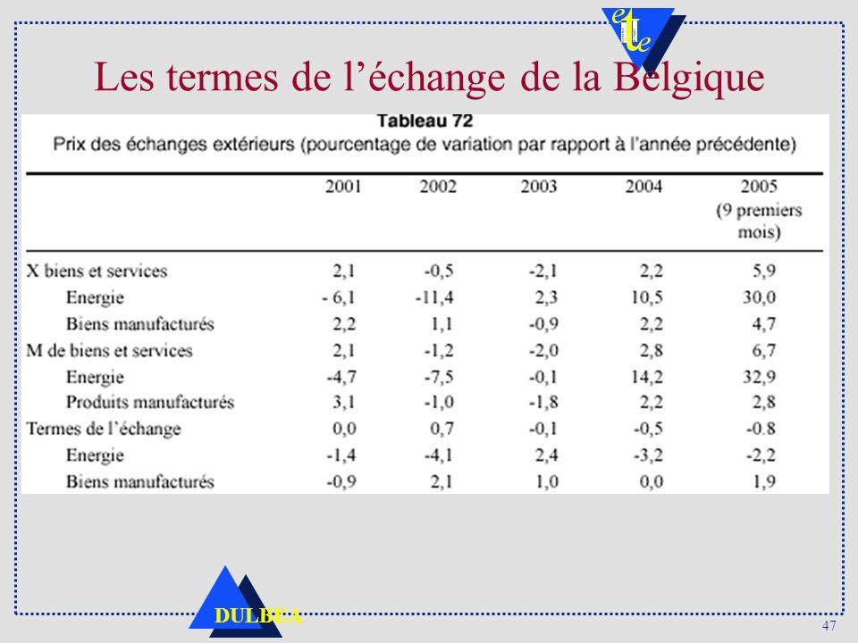 47 DULBEA Les termes de léchange de la Belgique