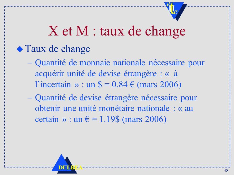 49 DULBEA u Taux de change –Quantité de monnaie nationale nécessaire pour acquérir unité de devise étrangère : « à lincertain » : un $ = 0.84 (mars 20