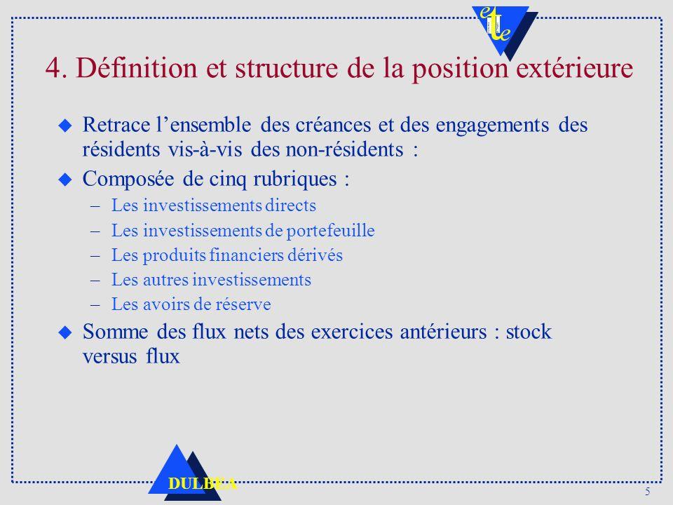 5 DULBEA 4. Définition et structure de la position extérieure u Retrace lensemble des créances et des engagements des résidents vis-à-vis des non-rési