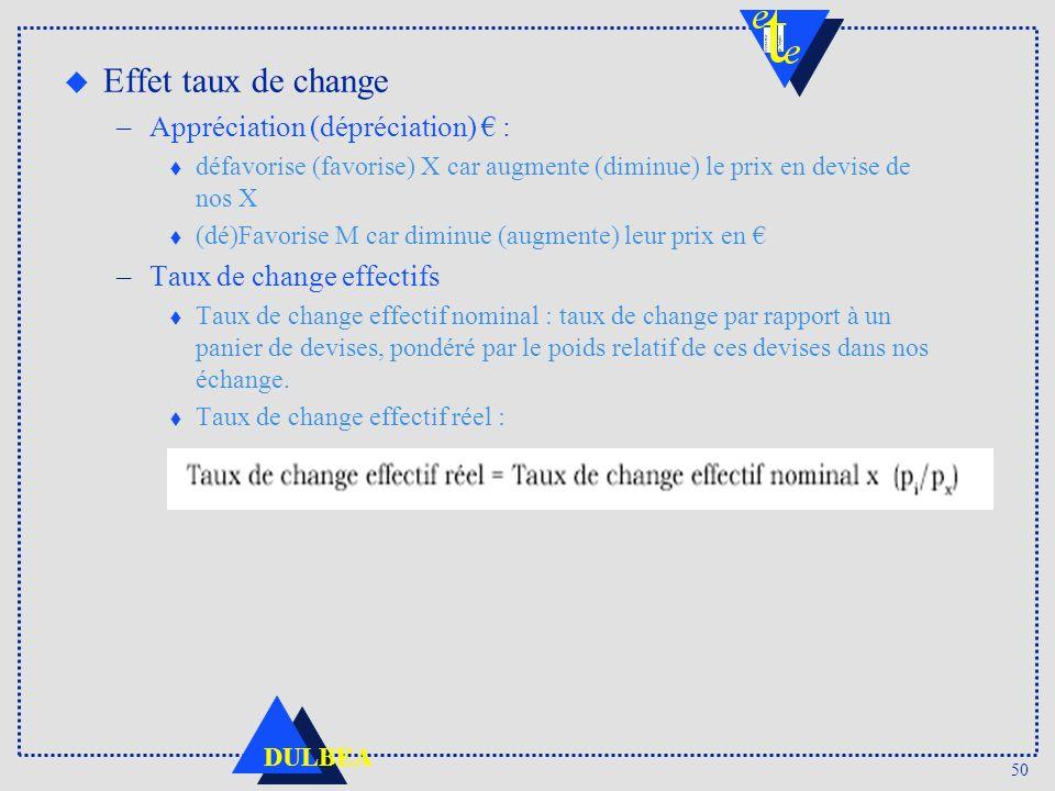 50 DULBEA u Effet taux de change –Appréciation (dépréciation) : t défavorise (favorise) X car augmente (diminue) le prix en devise de nos X t (dé)Favo